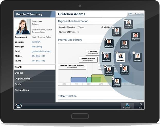 Oracle Bulut Çözümleri - İnsan Kaynakları Yönetimi - Global İnsan Kaynakları - Oracle HCM Cloud