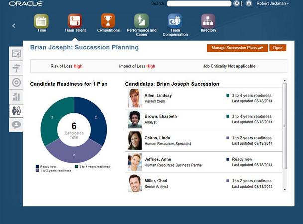 Oracle Bulut Çözümleri - İnsan Kaynakları Yönetimi - Yetenek Yönetimi - Talent Management - Oracle HCM Cloud