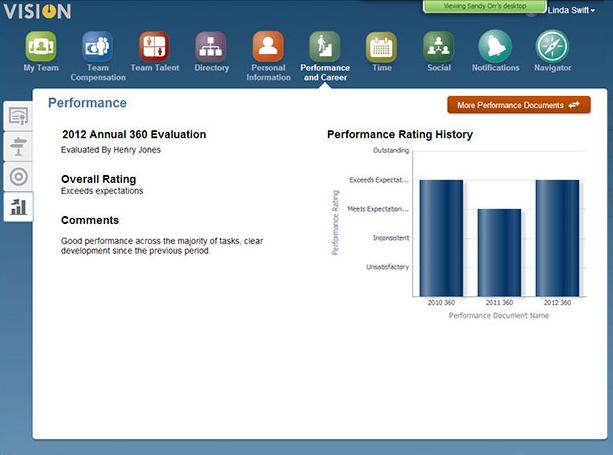 Oracle Bulut Çözümleri - İnsan Kaynakları Yönetimi - Yetenek Yönetimi - Performans Yönetimi - Talent Management - Oracle HCM Cloud