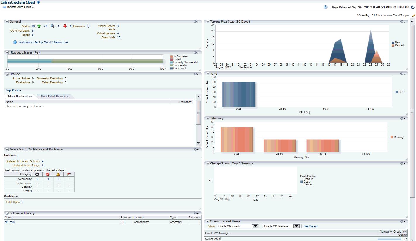 Oracle Bulut Servisleri - Altyapı - Infrastructure Cloud