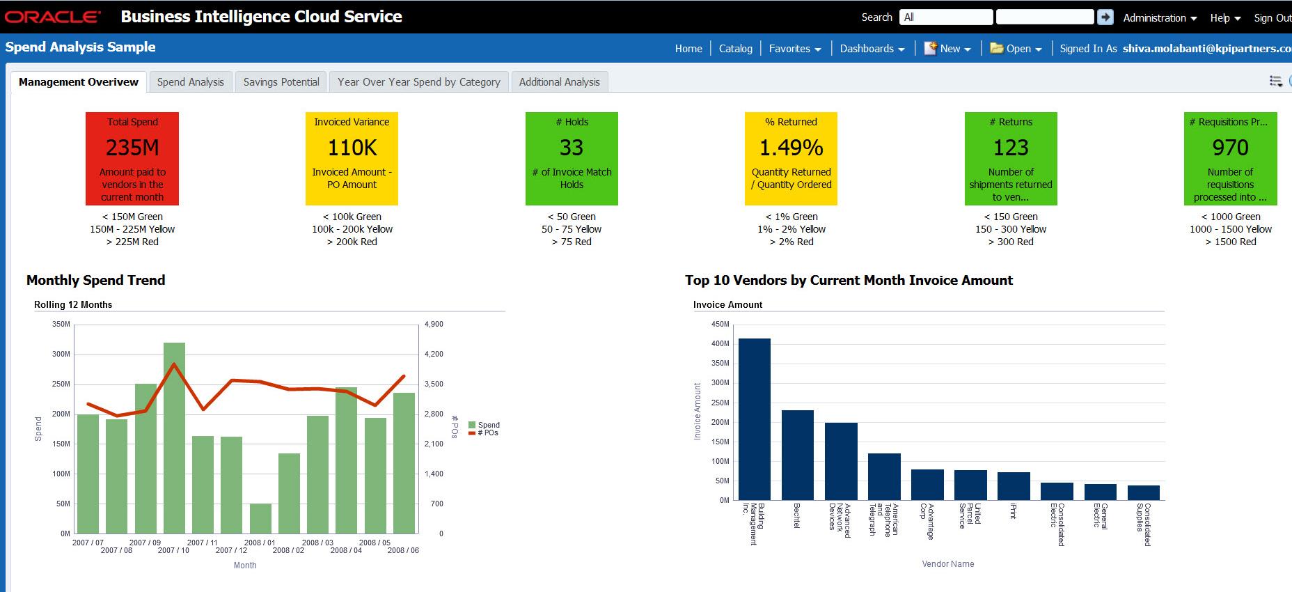 Oracle Bulut Servisleri - İş Analitiği - İş Zekası - Analytics - Business Intelligence Cloud